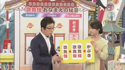ネーミングバラエティー 日本人のおなまえっ!【歌舞伎のおなまえ】[解][字]